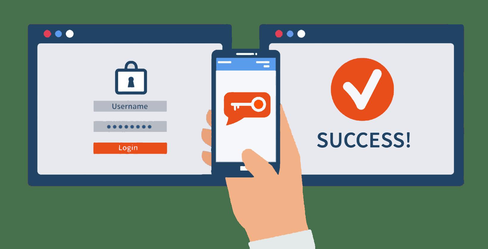 Lantack ICT & Telecom Multi-Factor Authenticatie