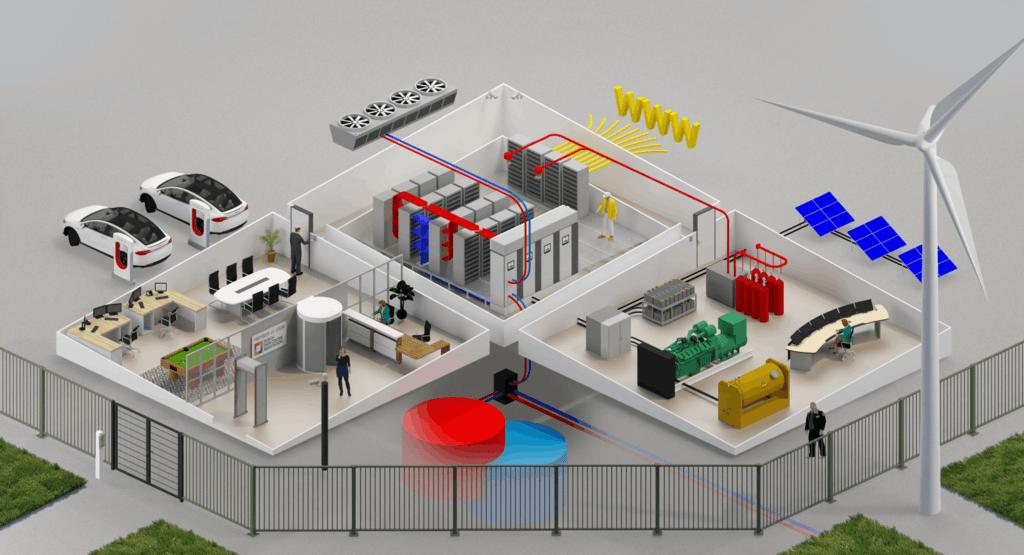 Lantack ICT & Telecom hoe werkt een datacenter?